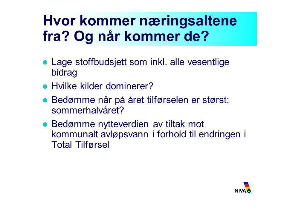 Tilførsel av P til 22 kystområder i midtre og nordre del av Hordaland.