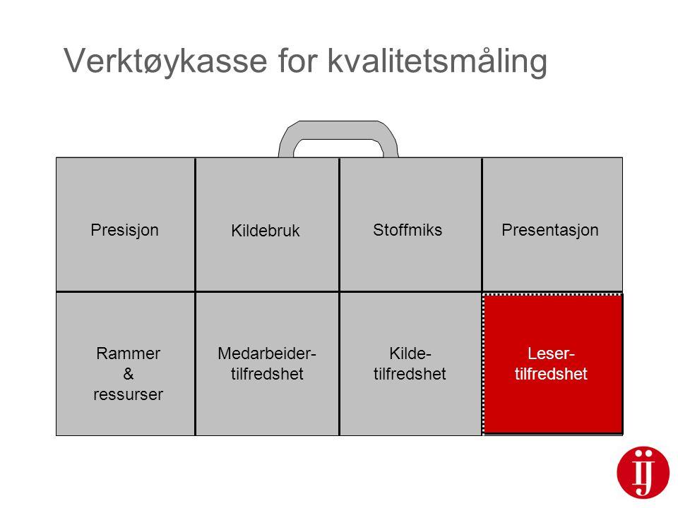 Verktøykasse for kvalitetsmåling Rammer & ressurser Medarbeider- tilfredshet Kilde- tilfredshet Leser- tilfredshet Presentasjon Kildebruk StoffmiksPresisjon