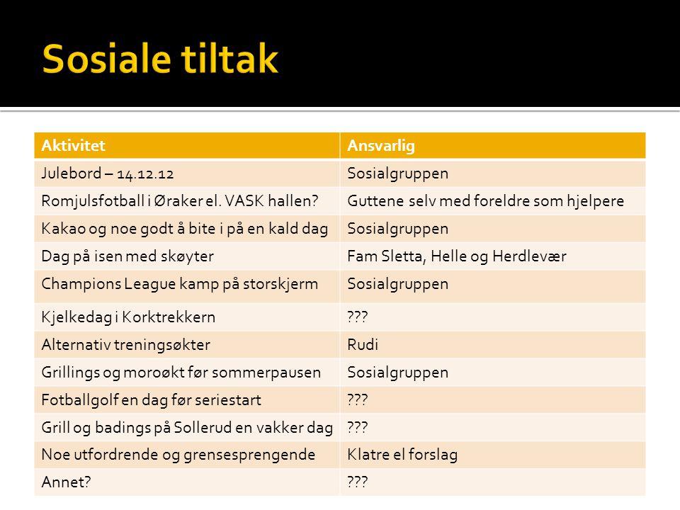 AktivitetAnsvarlig Julebord – 14.12.12Sosialgruppen Romjulsfotball i Øraker el.