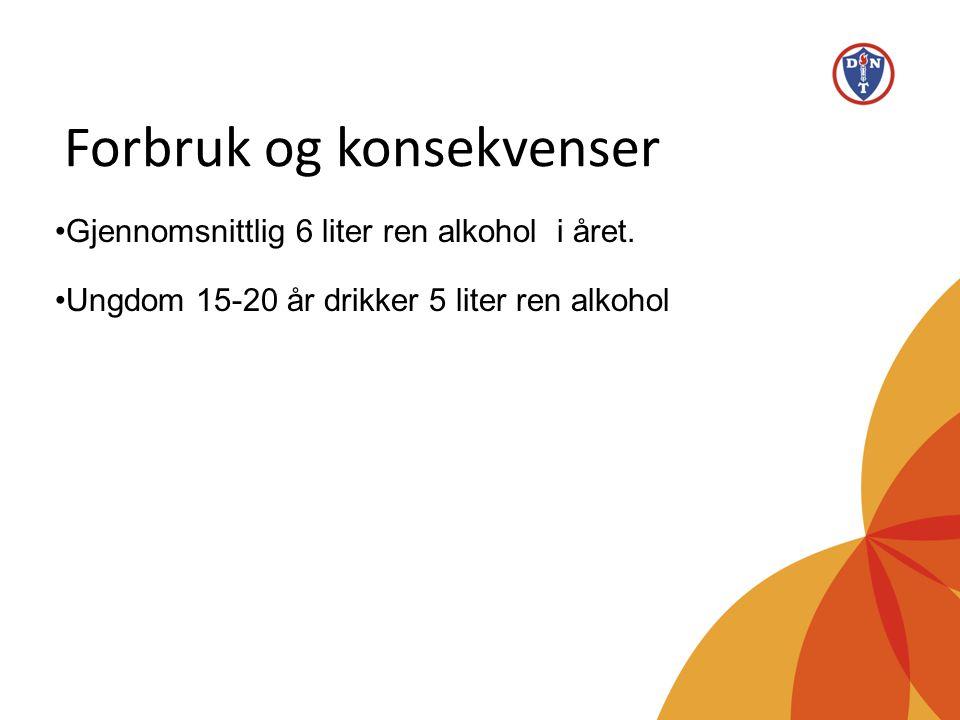 Forbruk og konsekvenser •Gjennomsnittlig 6 liter ren alkohol i året. •Ungdom 15-20 år drikker 5 liter ren alkohol