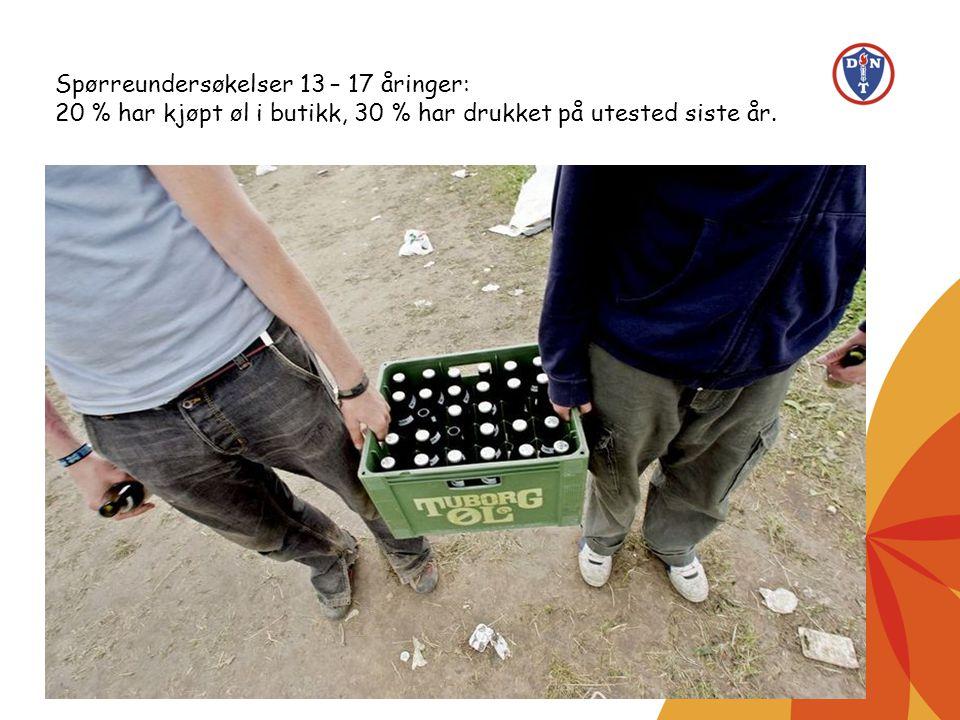Spørreundersøkelser 13 – 17 åringer: 20 % har kjøpt øl i butikk, 30 % har drukket på utested siste år. DNT er et fellesskap av avholdsmennesker som st