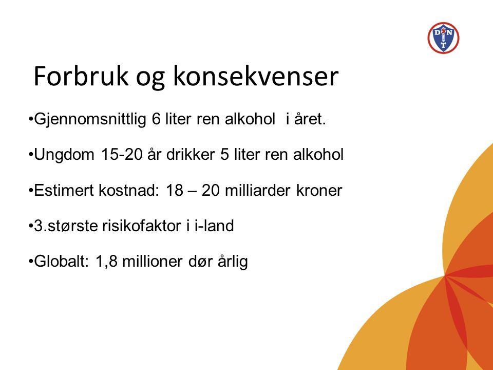 Forbruk og konsekvenser •Gjennomsnittlig 6 liter ren alkohol i året. •Ungdom 15-20 år drikker 5 liter ren alkohol •Estimert kostnad: 18 – 20 milliarde