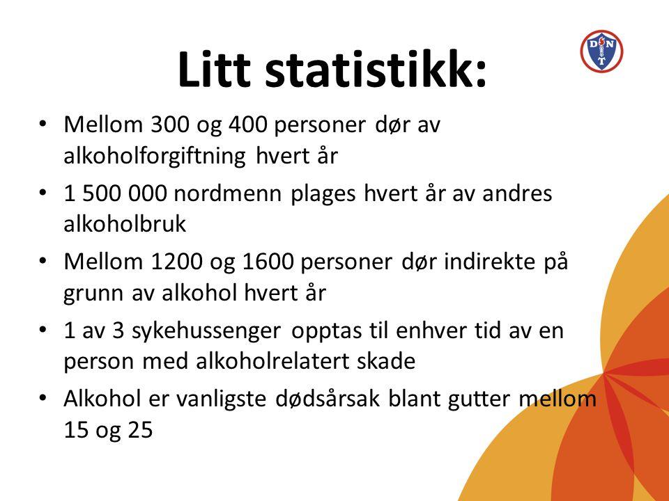 Litt statistikk: • Mellom 300 og 400 personer dør av alkoholforgiftning hvert år • 1 500 000 nordmenn plages hvert år av andres alkoholbruk • Mellom 1