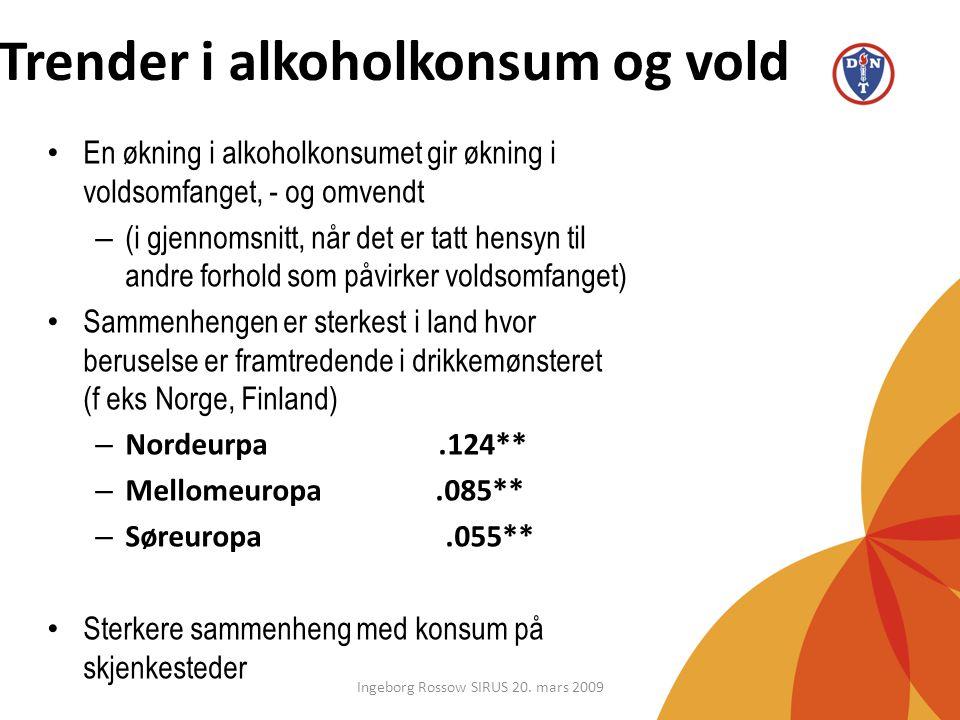 Trender i alkoholkonsum og vold • En økning i alkoholkonsumet gir økning i voldsomfanget, - og omvendt – (i gjennomsnitt, når det er tatt hensyn til a