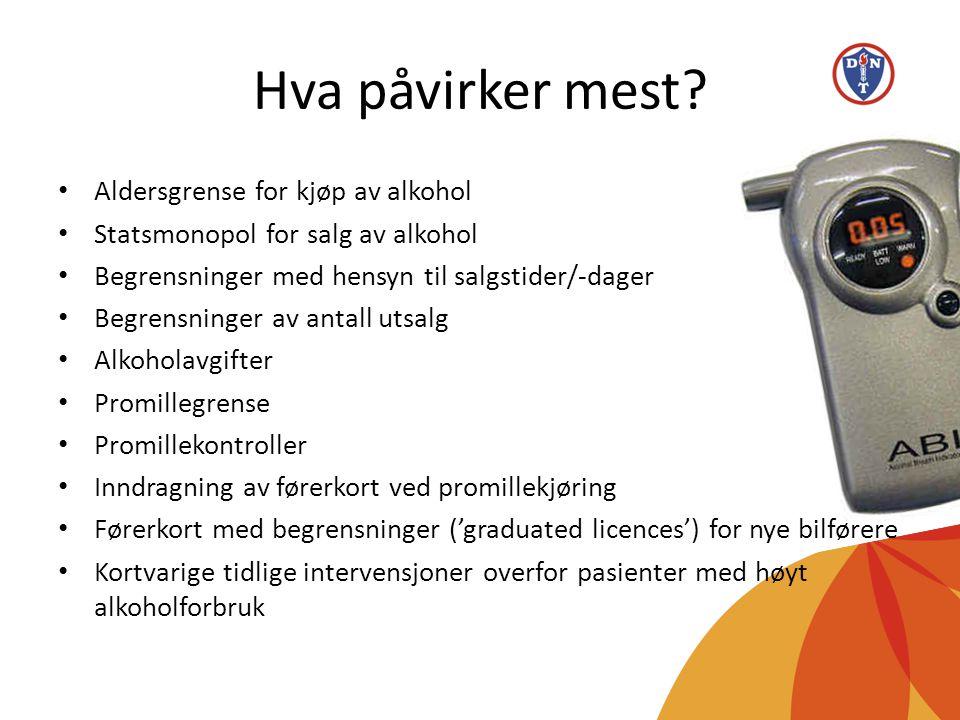 Hva påvirker mest? • Aldersgrense for kjøp av alkohol • Statsmonopol for salg av alkohol • Begrensninger med hensyn til salgstider/-dager • Begrensnin
