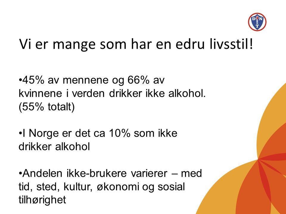 Vi er mange som har en edru livsstil! •45% av mennene og 66% av kvinnene i verden drikker ikke alkohol. (55% totalt) •I Norge er det ca 10% som ikke d