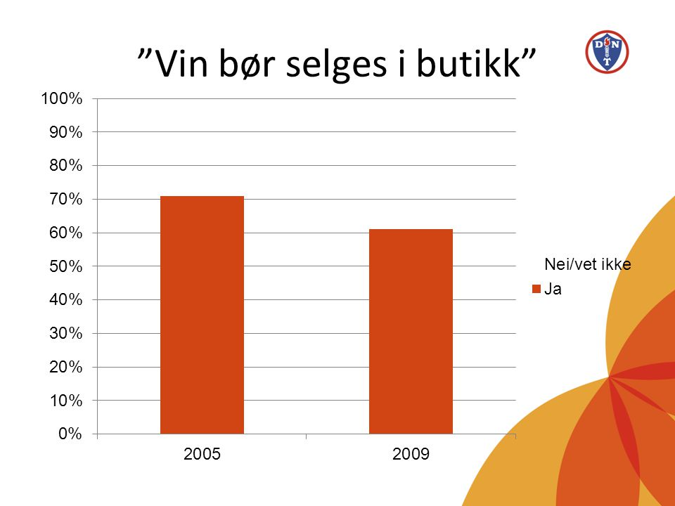 """""""Vin bør selges i butikk"""""""