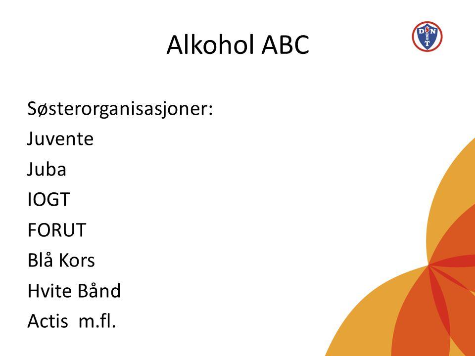 Alkohol ABC Søsterorganisasjoner: Juvente Juba IOGT FORUT Blå Kors Hvite Bånd Actis m.fl.