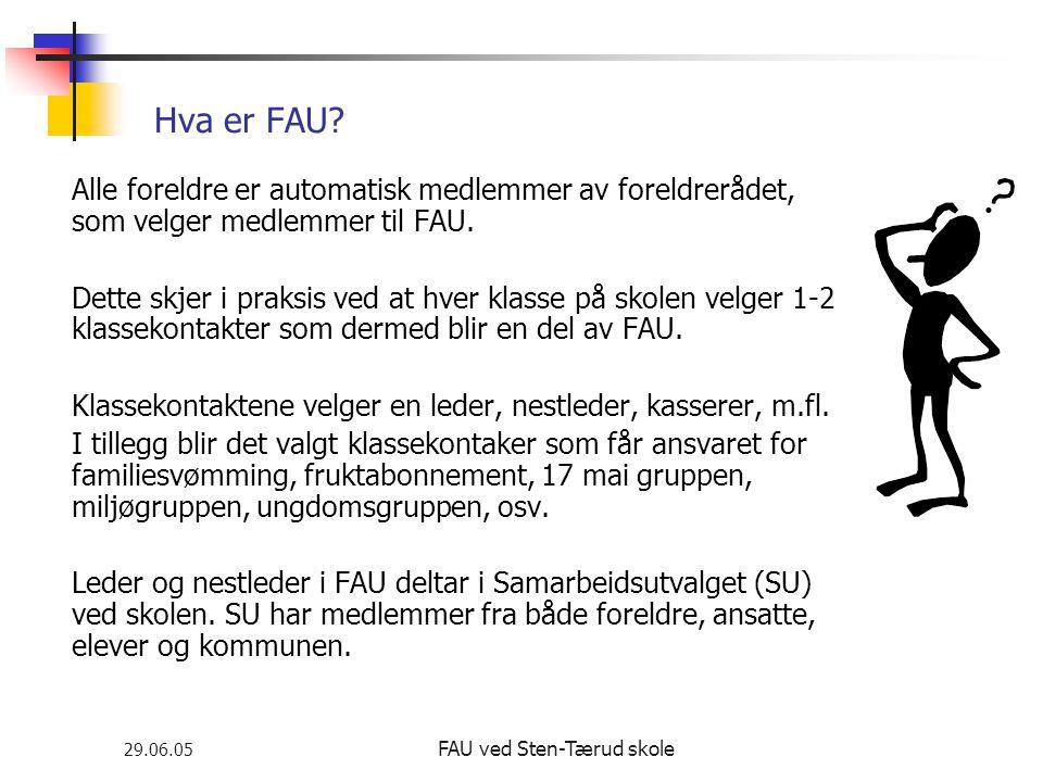 29.06.05 FAU ved Sten-Tærud skole Hva er FAU? Alle foreldre er automatisk medlemmer av foreldrerådet, som velger medlemmer til FAU. Dette skjer i prak