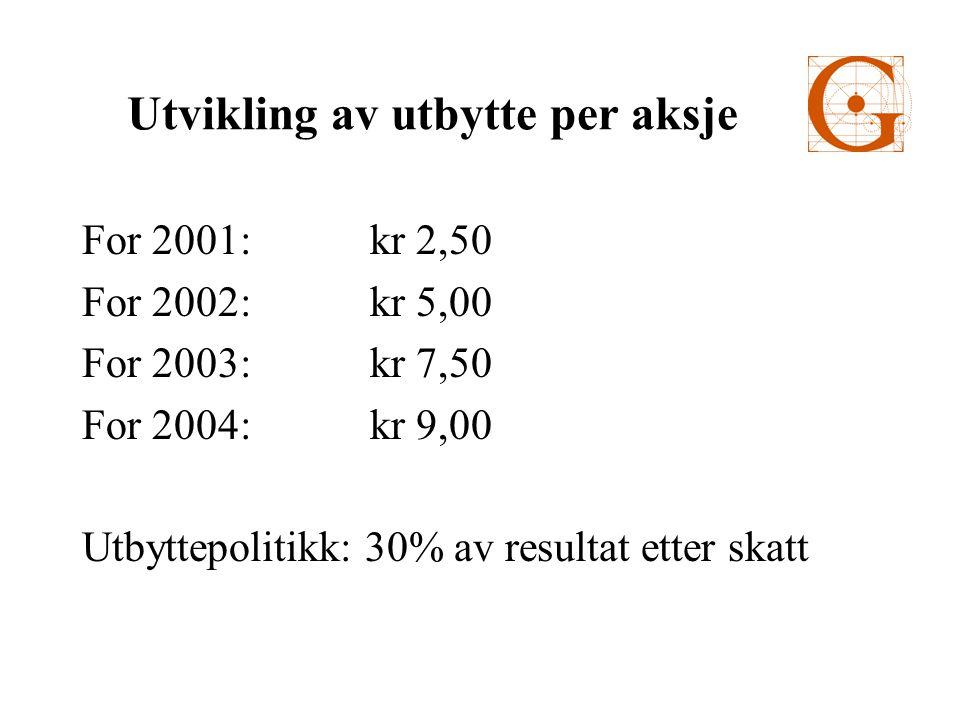 Utvikling av utbytte per aksje For 2001:kr 2,50 For 2002:kr 5,00 For 2003:kr 7,50 For 2004:kr 9,00 Utbyttepolitikk: 30% av resultat etter skatt