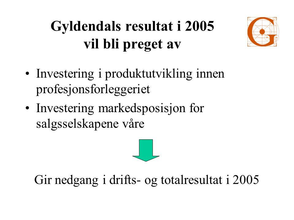 Gyldendals resultat i 2005 vil bli preget av •Investering i produktutvikling innen profesjonsforleggeriet •Investering markedsposisjon for salgsselskapene våre Gir nedgang i drifts- og totalresultat i 2005