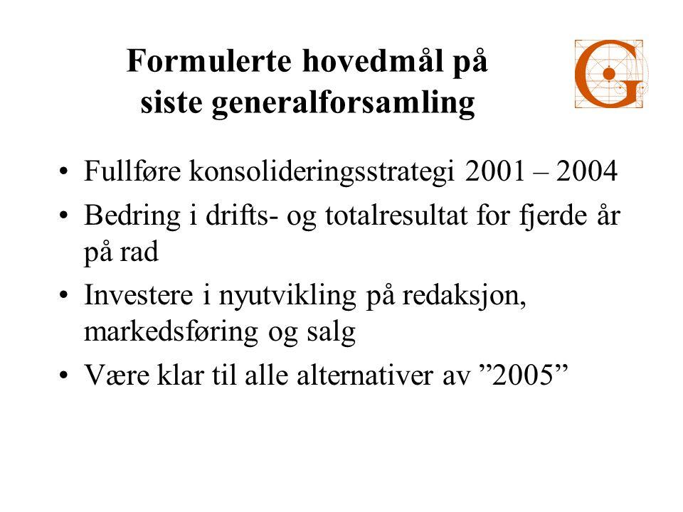Formulerte hovedmål på siste generalforsamling •Fullføre konsolideringsstrategi 2001 – 2004 •Bedring i drifts- og totalresultat for fjerde år på rad •Investere i nyutvikling på redaksjon, markedsføring og salg •Være klar til alle alternativer av 2005