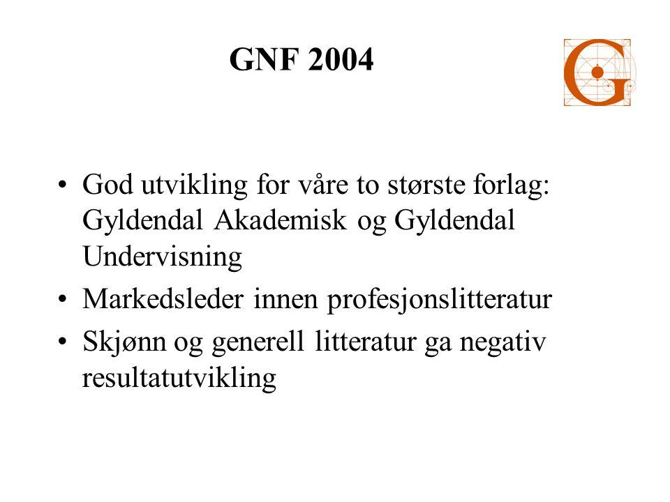 GNF 2004 •God utvikling for våre to største forlag: Gyldendal Akademisk og Gyldendal Undervisning •Markedsleder innen profesjonslitteratur •Skjønn og generell litteratur ga negativ resultatutvikling