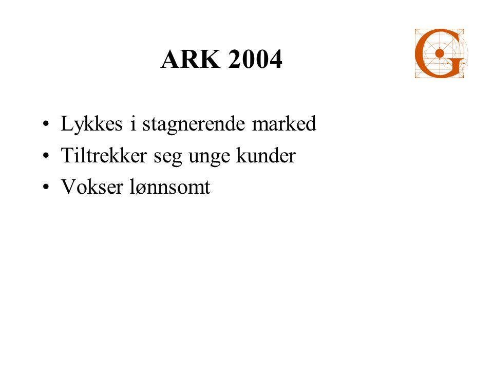 ARK 2004 •Lykkes i stagnerende marked •Tiltrekker seg unge kunder •Vokser lønnsomt