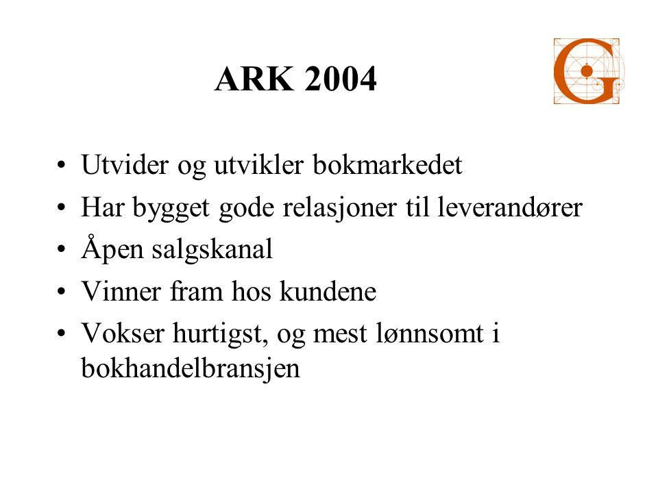 ARK 2004 •Utvider og utvikler bokmarkedet •Har bygget gode relasjoner til leverandører •Åpen salgskanal •Vinner fram hos kundene •Vokser hurtigst, og mest lønnsomt i bokhandelbransjen