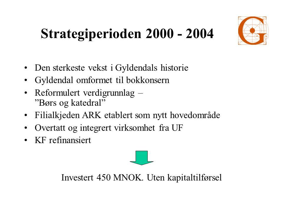 Veksten skjer i Gyldendals heleide selskaper •1995: 38% av driftsinntektene fra heleide selskaper •2004: 70% av driftsinntektene fra heleide selskaper Konkurranseflaten mot Aschehoug utvides