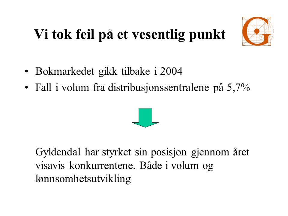 Vi tok feil på et vesentlig punkt •Bokmarkedet gikk tilbake i 2004 •Fall i volum fra distribusjonssentralene på 5,7% Gyldendal har styrket sin posisjon gjennom året visavis konkurrentene.