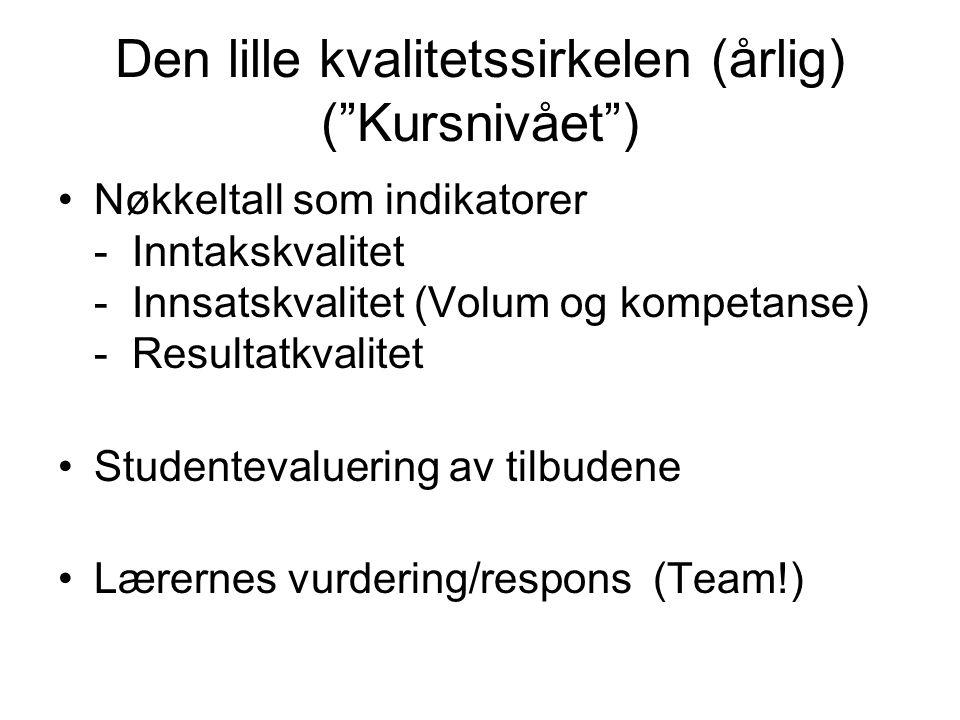 Den lille kvalitetssirkelen (årlig) ( Kursnivået ) •Nøkkeltall som indikatorer - Inntakskvalitet - Innsatskvalitet (Volum og kompetanse) - Resultatkvalitet •Studentevaluering av tilbudene •Lærernes vurdering/respons (Team!)