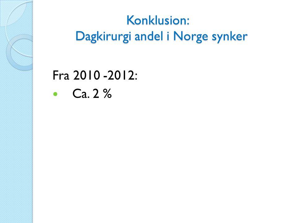 Konklusion: Dagkirurgi andel i Norge synker Konklusion: Dagkirurgi andel i Norge synker Fra 2010 -2012:  Ca. 2 %