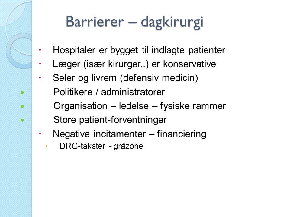 Barrierer – dagkirurgi Barrierer – dagkirurgi  Hospitaler er bygget til indlagte patienter  Læger (især kirurger..) er konservative  Seler og livre