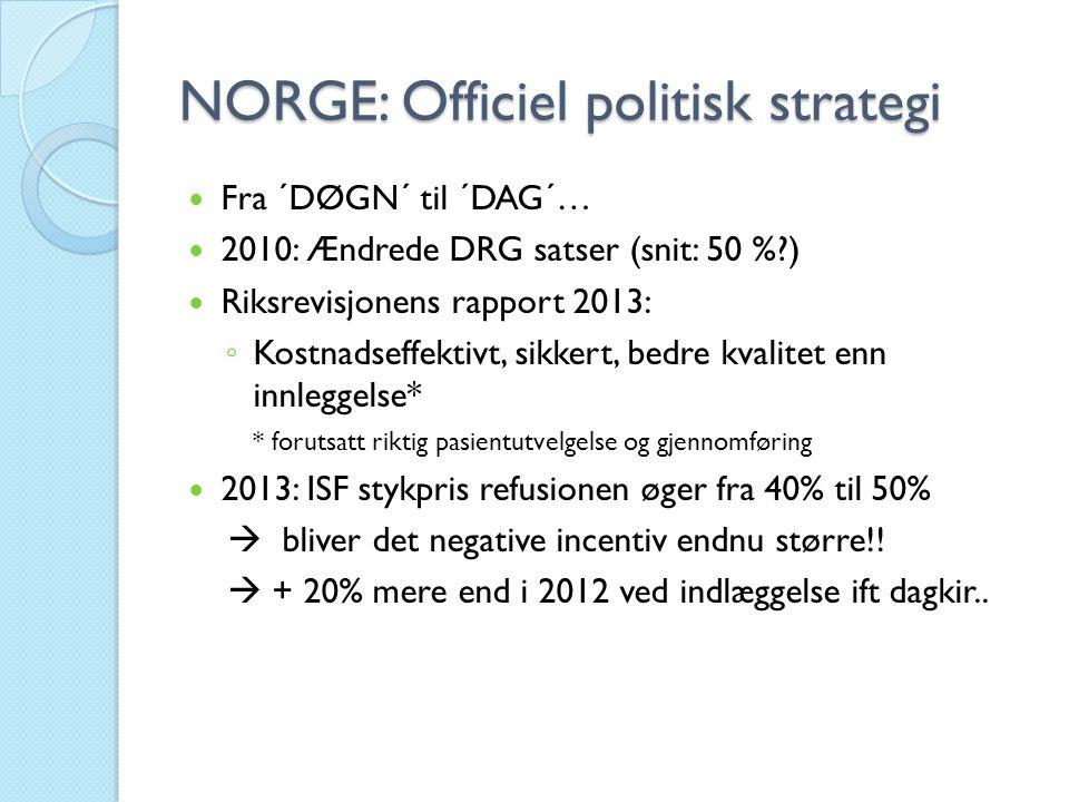 NORGE: Officiel politisk strategi  Fra ´DØGN´ til ´DAG´…  2010: Ændrede DRG satser (snit: 50 %?)  Riksrevisjonens rapport 2013: ◦ Kostnadseffektivt