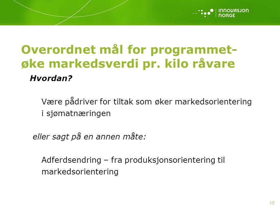 13 Overordnet mål for programmet- øke markedsverdi pr. kilo råvare Hvordan? Være pådriver for tiltak som øker markedsorientering i sjømatnæringen elle