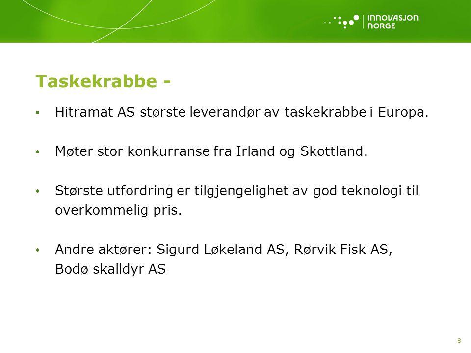 8 Taskekrabbe - • Hitramat AS største leverandør av taskekrabbe i Europa. • Møter stor konkurranse fra Irland og Skottland. • Største utfordring er ti