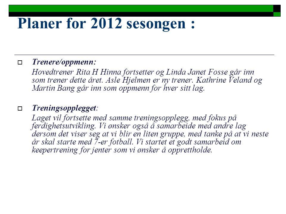Planer for 2012 sesongen :  Trenere/oppmenn: Hovedtrener Rita H Hinna fortsetter og Linda Janet Fosse går inn som trener dette året.