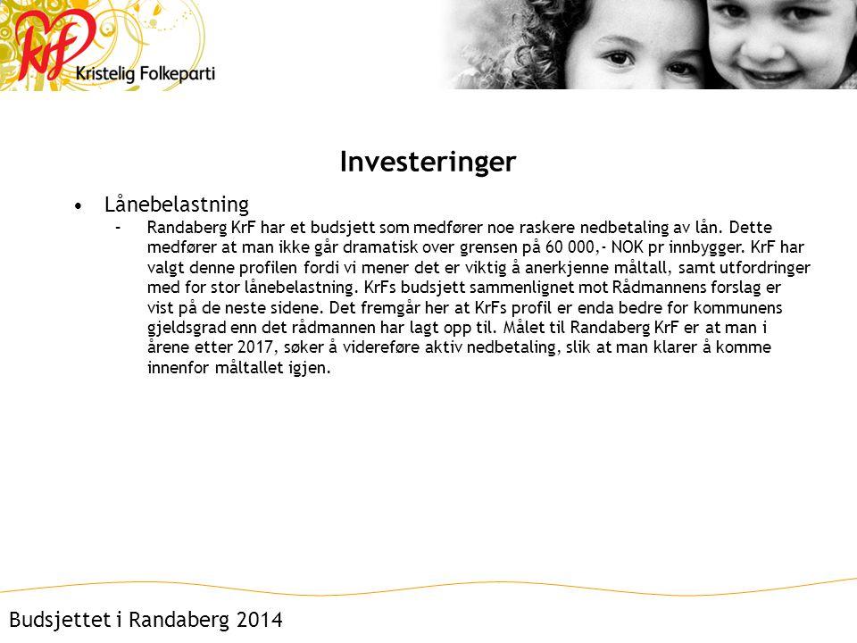 Investeringer •Lånebelastning –Randaberg KrF har et budsjett som medfører noe raskere nedbetaling av lån.