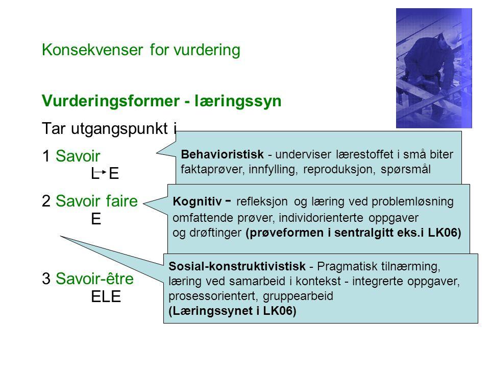 Konsekvenser for vurdering Vurderingsformer - læringssyn Tar utgangspunkt i 1 Savoir Faktakunnskap (innfylling, korte L Esvar), begrepsdefinisjoner) 2