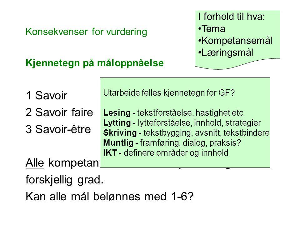 Konsekvenser for vurdering Kjennetegn på måloppnåelse 1 Savoir? 2 Savoir faire?? 3 Savoir-être??? Alle kompetansemål kan etterprøves og nås i forskjel