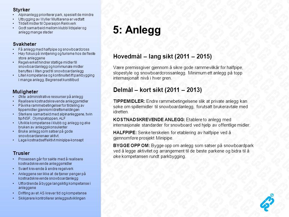 5: Anlegg Hovedmål – lang sikt (2011 – 2015) Være premissgiver gjennom å sikre gode rammevilkår for halfpipe, slopestyle og snowboardcrossanlegg. Mini