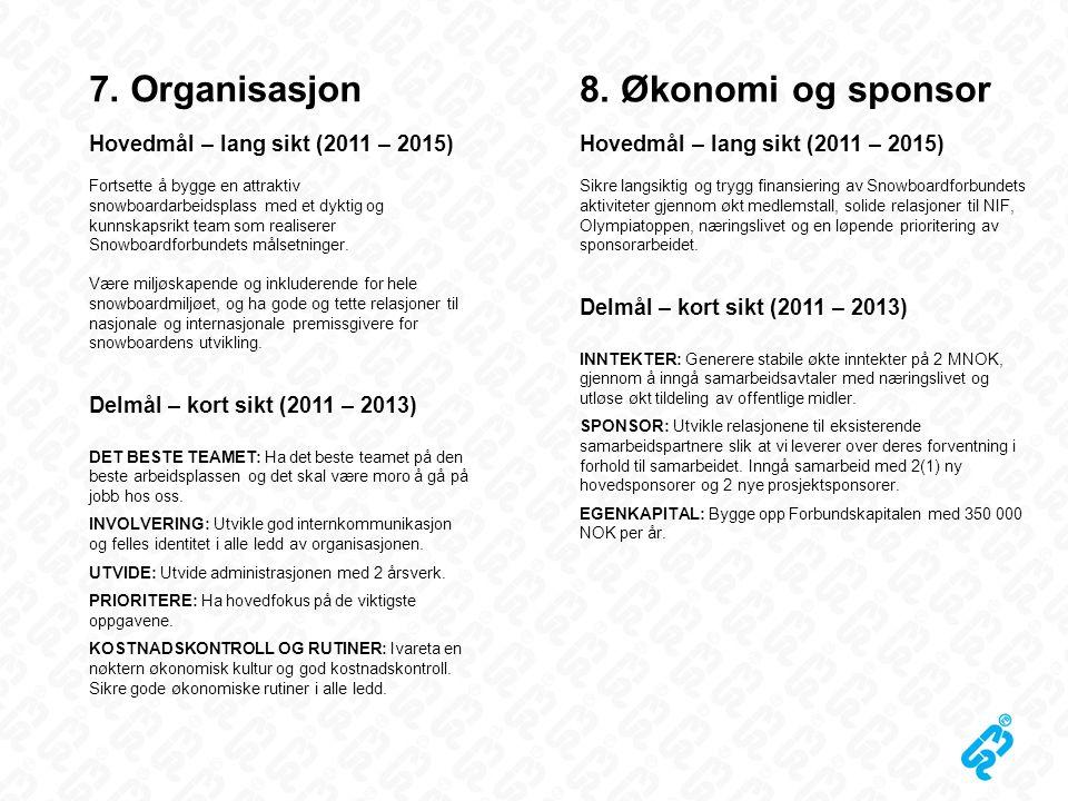 7. Organisasjon Hovedmål – lang sikt (2011 – 2015) Fortsette å bygge en attraktiv snowboardarbeidsplass med et dyktig og kunnskapsrikt team som realis