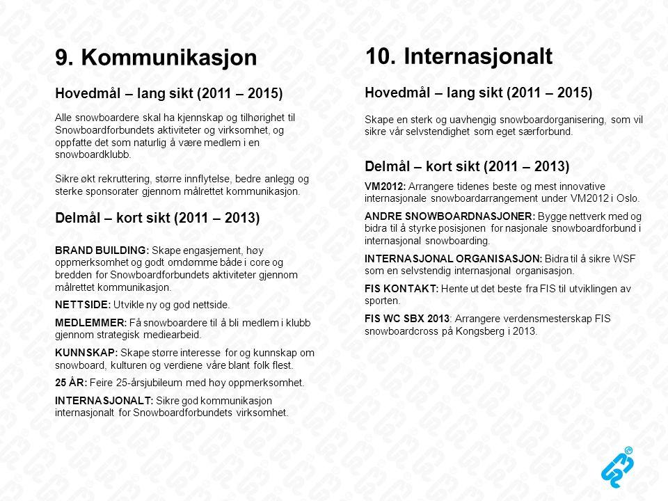9. Kommunikasjon Hovedmål – lang sikt (2011 – 2015) Alle snowboardere skal ha kjennskap og tilhørighet til Snowboardforbundets aktiviteter og virksomh