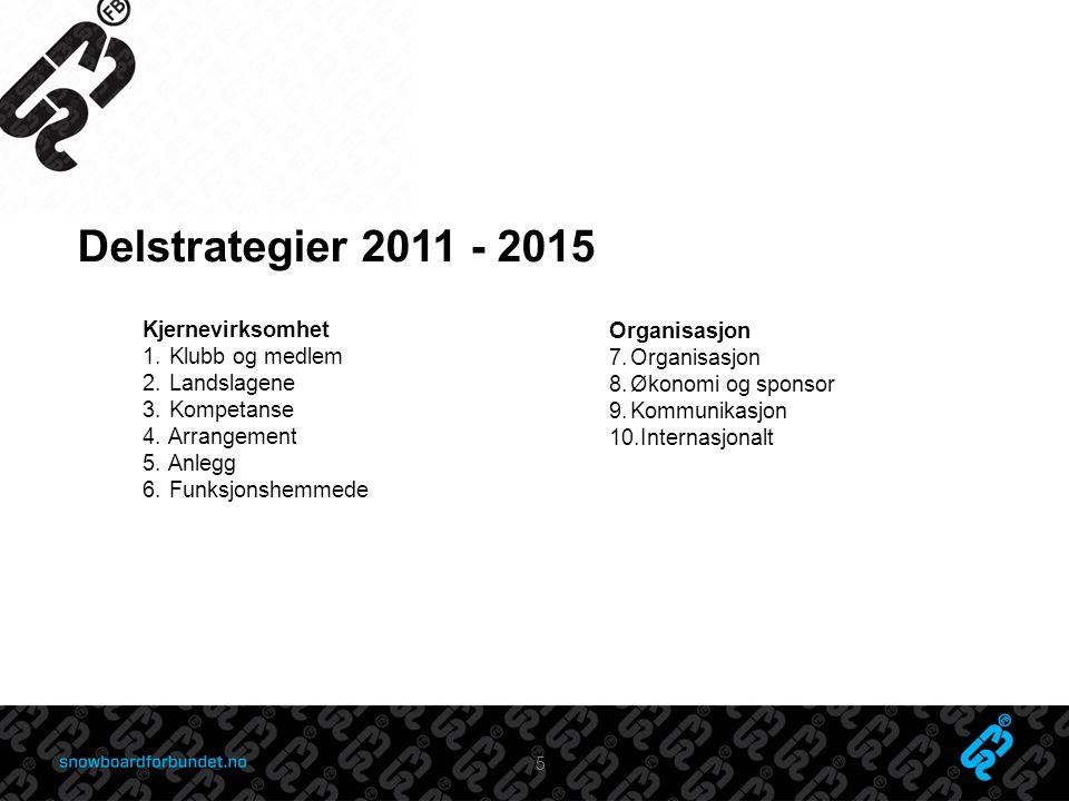 Delstrategier 2011 - 2015 Kjernevirksomhet 1. Klubb og medlem 2. Landslagene 3. Kompetanse 4. Arrangement 5. Anlegg 6. Funksjonshemmede 5 Organisasjon