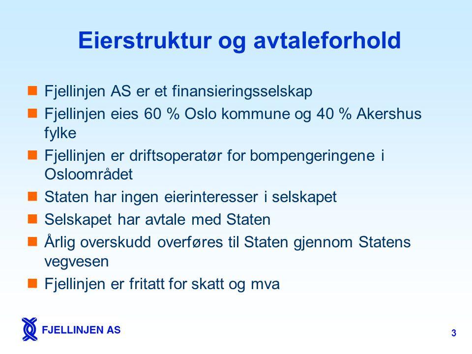 3 Eierstruktur og avtaleforhold  Fjellinjen AS er et finansieringsselskap  Fjellinjen eies 60 % Oslo kommune og 40 % Akershus fylke  Fjellinjen er