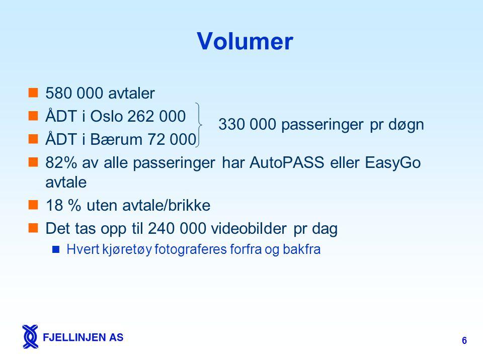 6 Volumer  580 000 avtaler  ÅDT i Oslo 262 000  ÅDT i Bærum 72 000  82% av alle passeringer har AutoPASS eller EasyGo avtale  18 % uten avtale/br