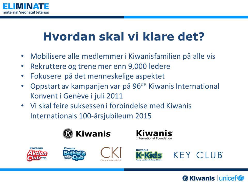 Hvordan skal vi klare det? • Mobilisere alle medlemmer i Kiwanisfamilien på alle vis • Rekruttere og trene mer enn 9,000 ledere • Fokusere på det menn