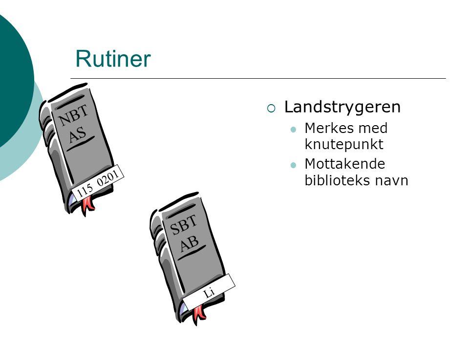Muligheter  Knytte Norge, Sverige og Danmark sammen  Knutepunkt i Malmö  Landstrygeren / SBT møtes i Malmö  SBT tar hånd om konvertering av koder / destinasjoner