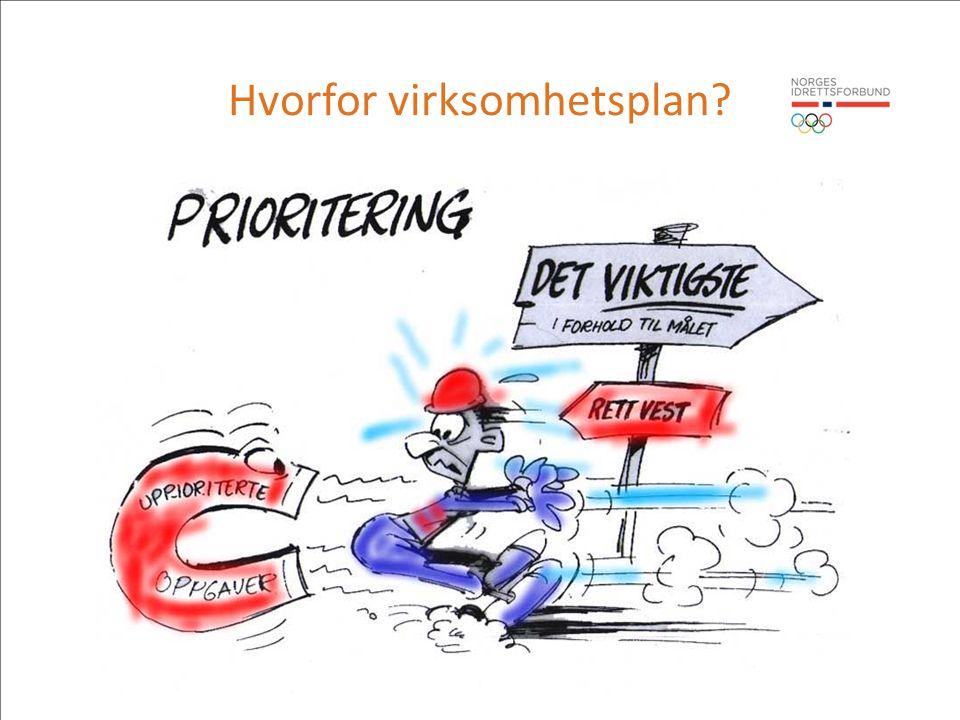 Kollektiv drivkraft – og felles retning Modellen er gjeldende for alle organisasjoner: Norsk Idrett vil ha størst mulighet til å nå sine mål hvis alle klubber arbeider etter samme mål og i samme retning.