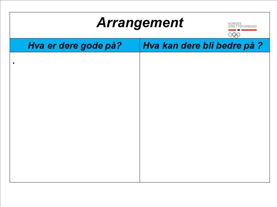 Arrangement Hva er dere gode på?Hva kan dere bli bedre på ? •
