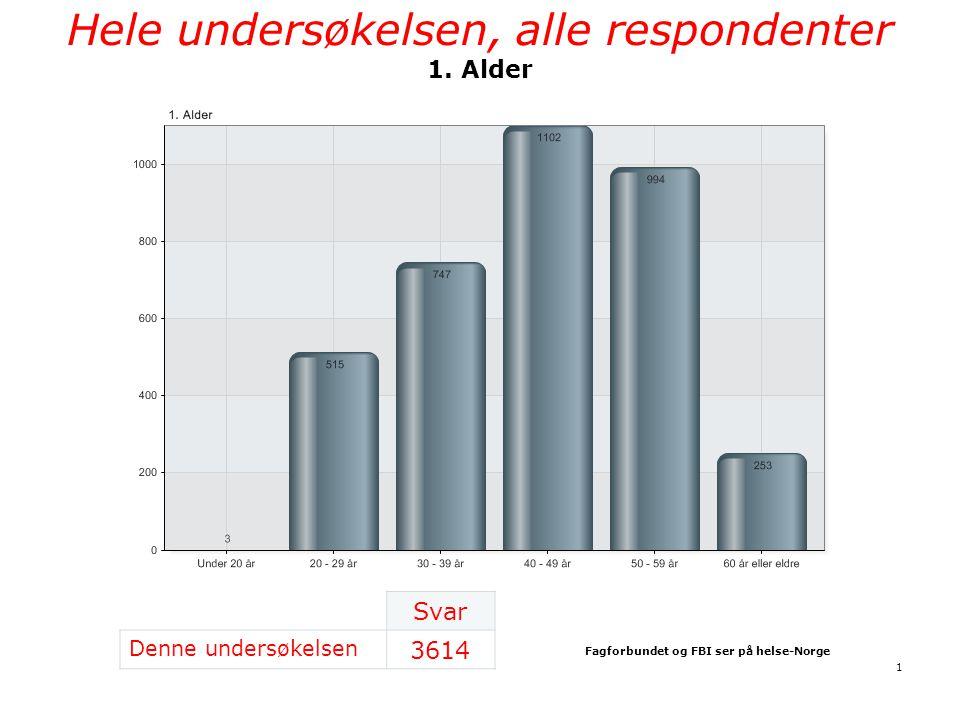 Fagforbundet og FBI ser på helse-Norge 1 Hele undersøkelsen, alle respondenter 1. Alder Svar Denne undersøkelsen 3614