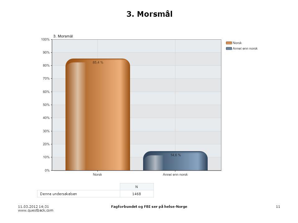 11.03.2012 14:31 www.questback.com Fagforbundet og FBI ser på helse-Norge11 3. Morsmål N Denne undersøkelsen1468