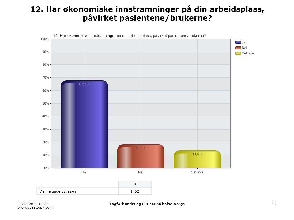 11.03.2012 14:31 www.questback.com Fagforbundet og FBI ser på helse-Norge17 12. Har økonomiske innstramninger på din arbeidsplass, påvirket pasientene