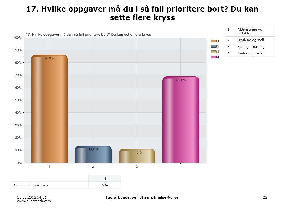 11.03.2012 14:31 www.questback.com Fagforbundet og FBI ser på helse-Norge22 17.