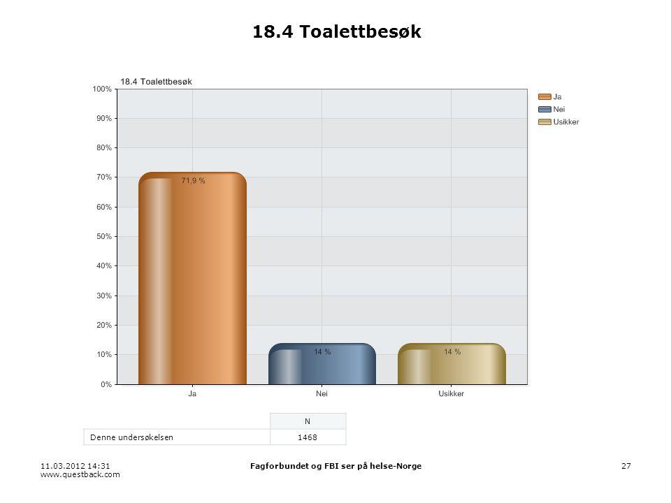 11.03.2012 14:31 www.questback.com Fagforbundet og FBI ser på helse-Norge27 18.4 Toalettbesøk N Denne undersøkelsen1468
