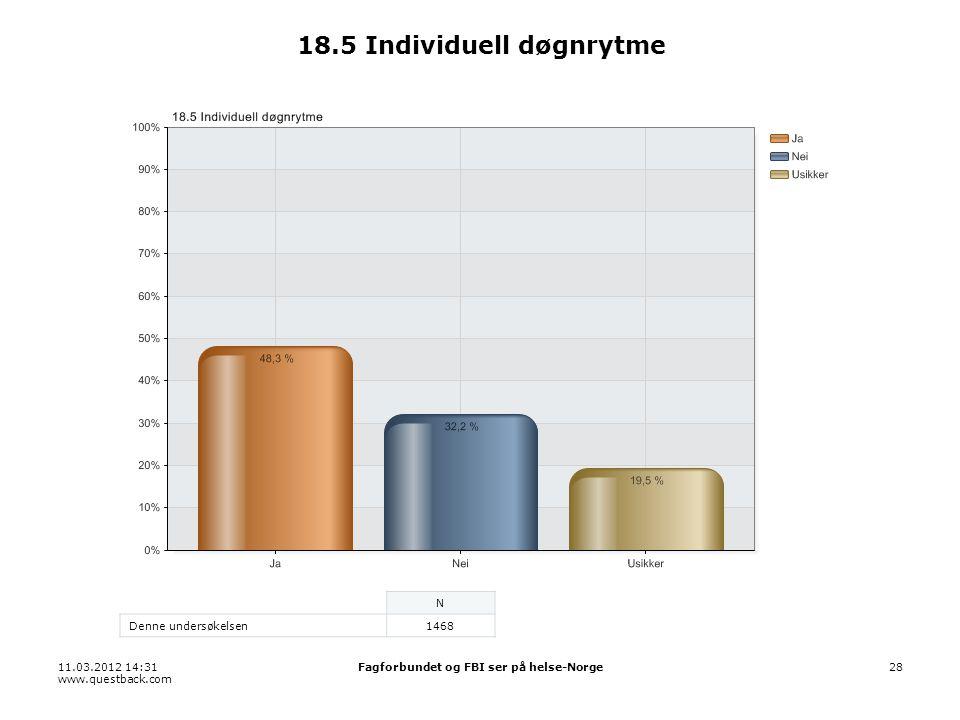 11.03.2012 14:31 www.questback.com Fagforbundet og FBI ser på helse-Norge28 18.5 Individuell døgnrytme N Denne undersøkelsen1468
