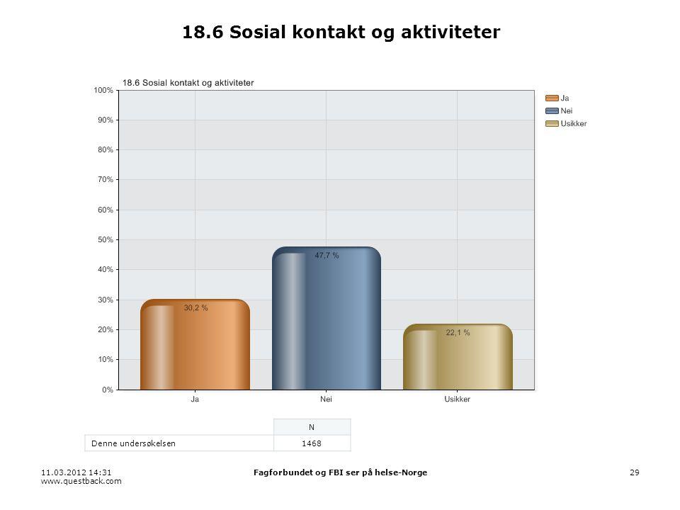 11.03.2012 14:31 www.questback.com Fagforbundet og FBI ser på helse-Norge29 18.6 Sosial kontakt og aktiviteter N Denne undersøkelsen1468