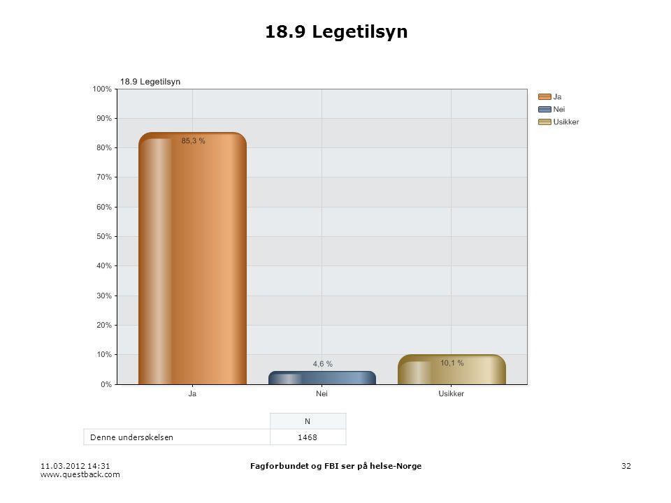 11.03.2012 14:31 www.questback.com Fagforbundet og FBI ser på helse-Norge32 18.9 Legetilsyn N Denne undersøkelsen1468