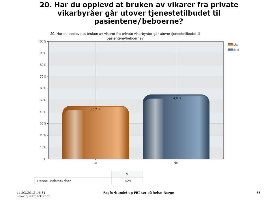 11.03.2012 14:31 www.questback.com Fagforbundet og FBI ser på helse-Norge36 20.
